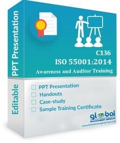 Online ISO 55001 Auditor Training PPT Kit
